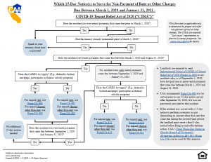 preview of CAA COVID-19 Forms Flowchart